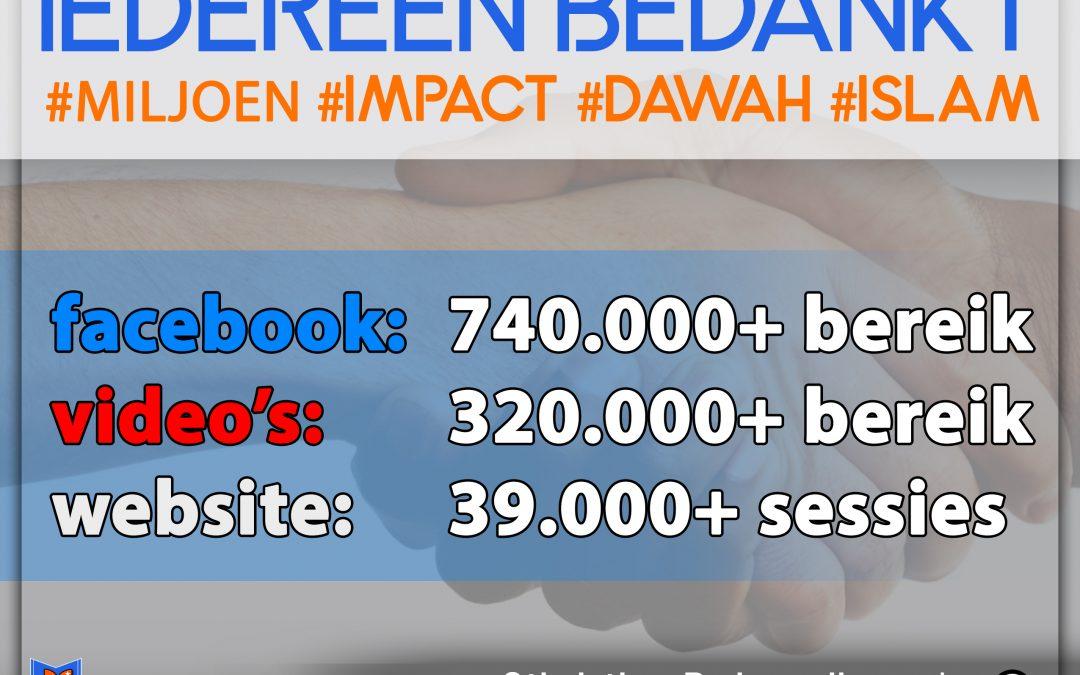 Corona of geen Corona: in de Ramadan van 2020 bereikten we ruim 1 miljoen mensen! #Dawah