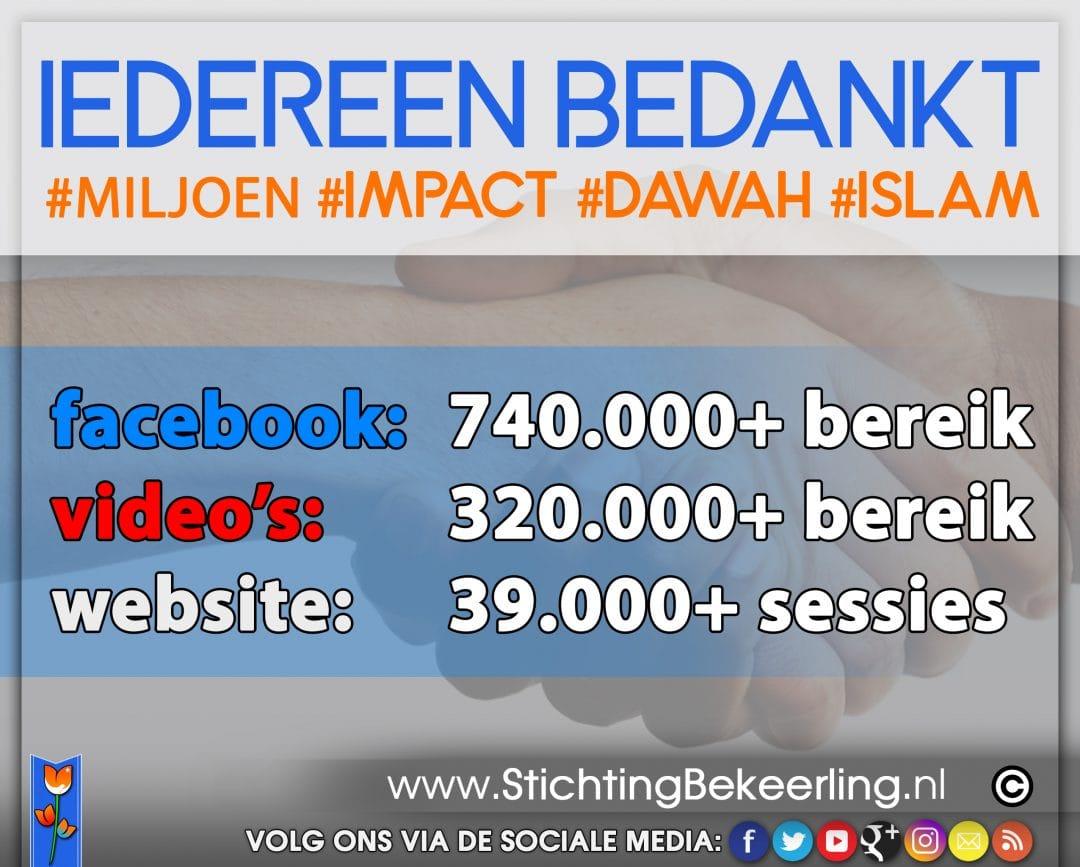Stichting Bekeerlingen online Dawah Ramadan 2020 statistieken
